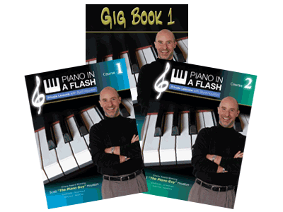 Learn to play piano from