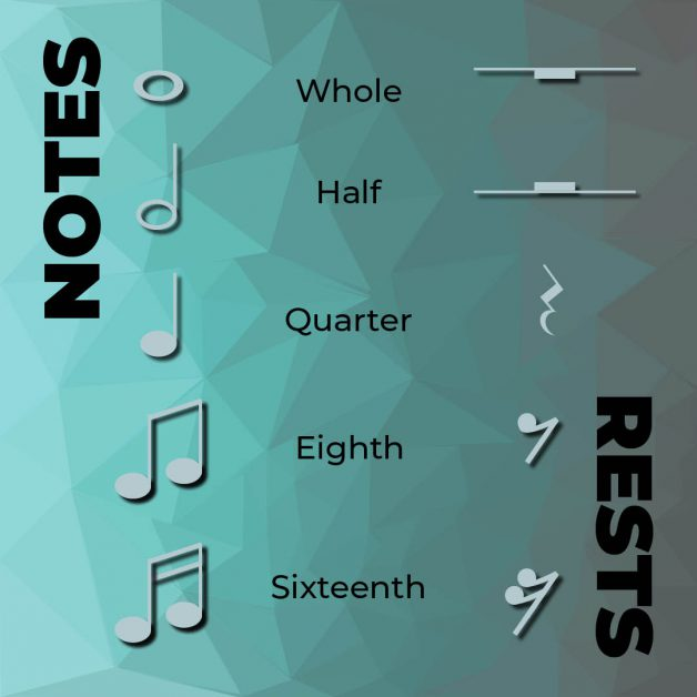 graphic depicting note and rest names